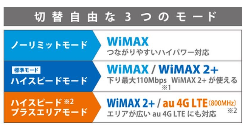 wimax6
