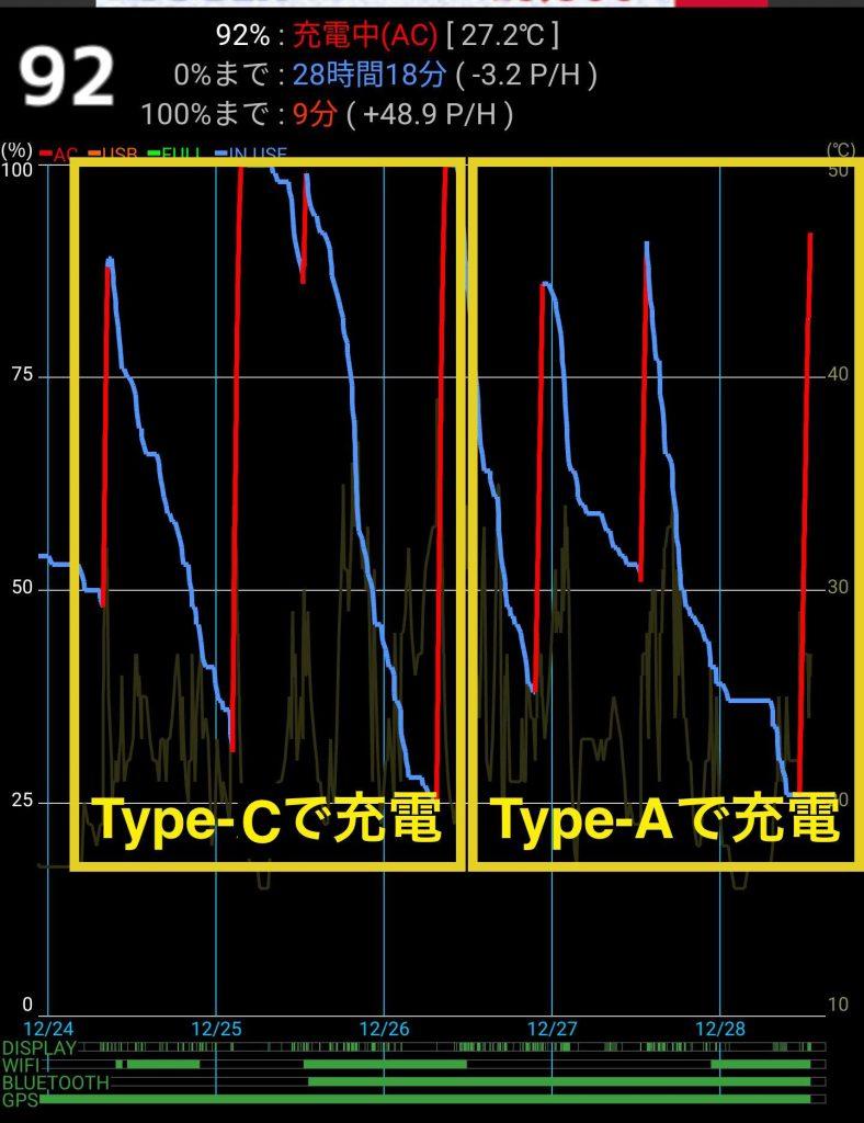 anker-typec8