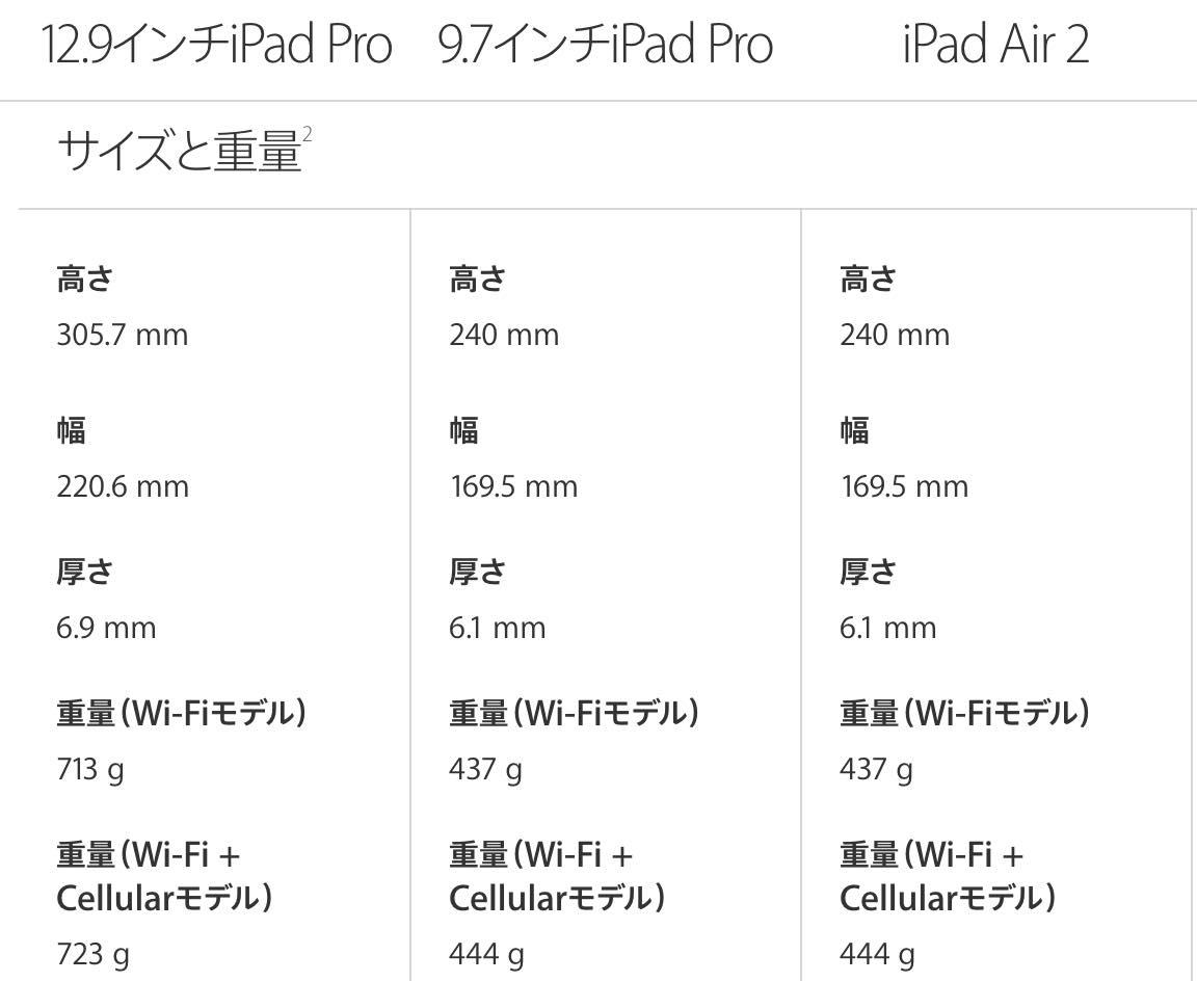 ipad-pro_9.73