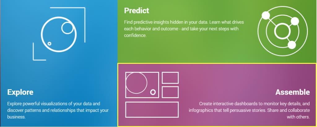 watson-analytics-introduction10