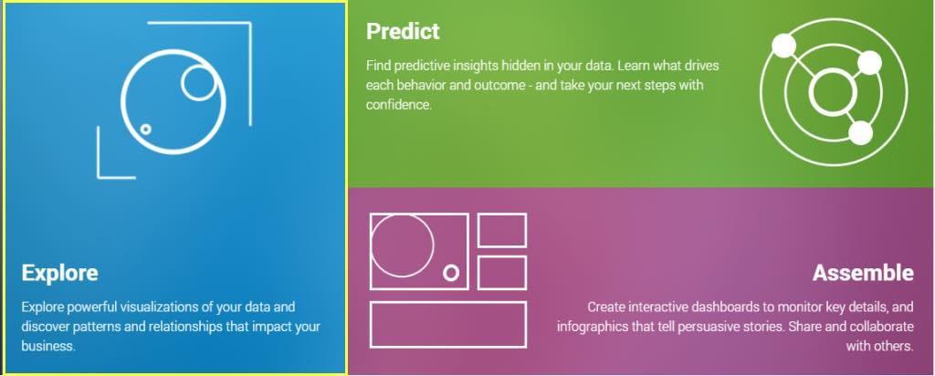 ブロガーのための「Watson Analytics」②:各機能の紹介、有償版と無償版のちがいなど