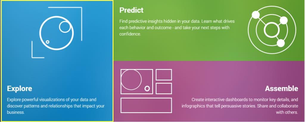 watson-analytics-introduction9
