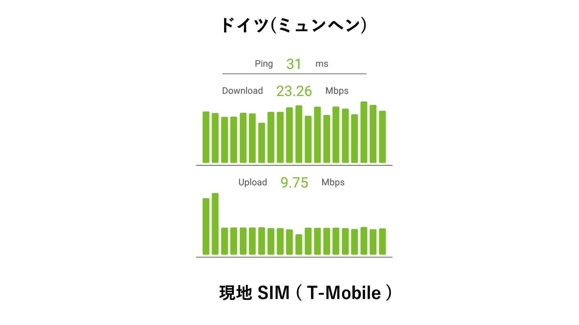 jetfi-speed4