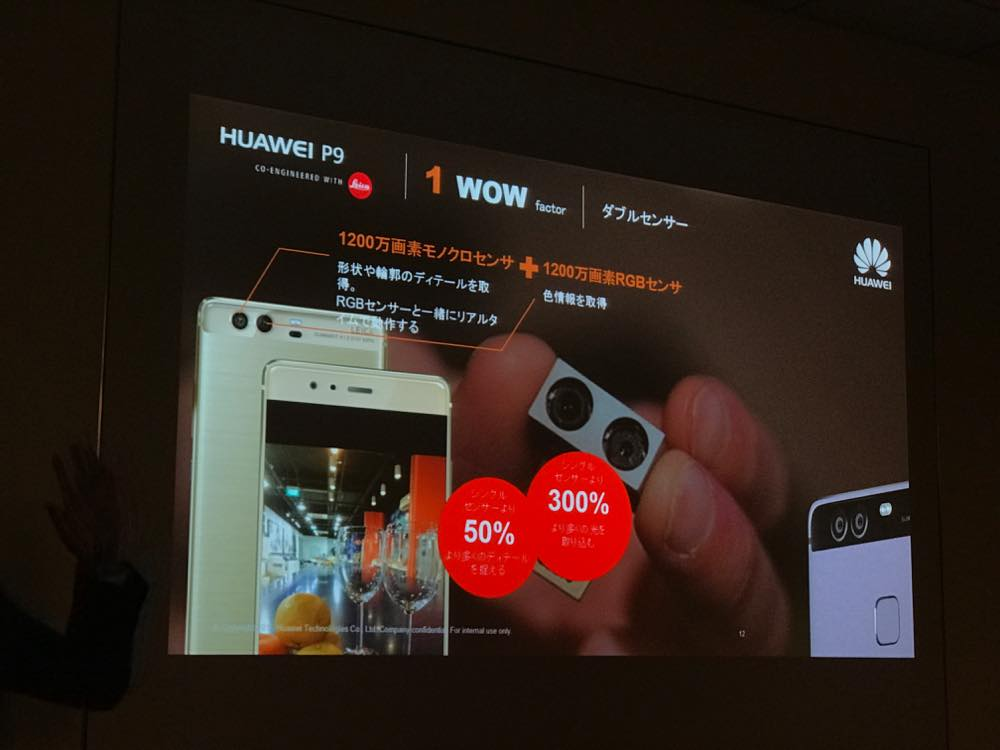 huawei-event12