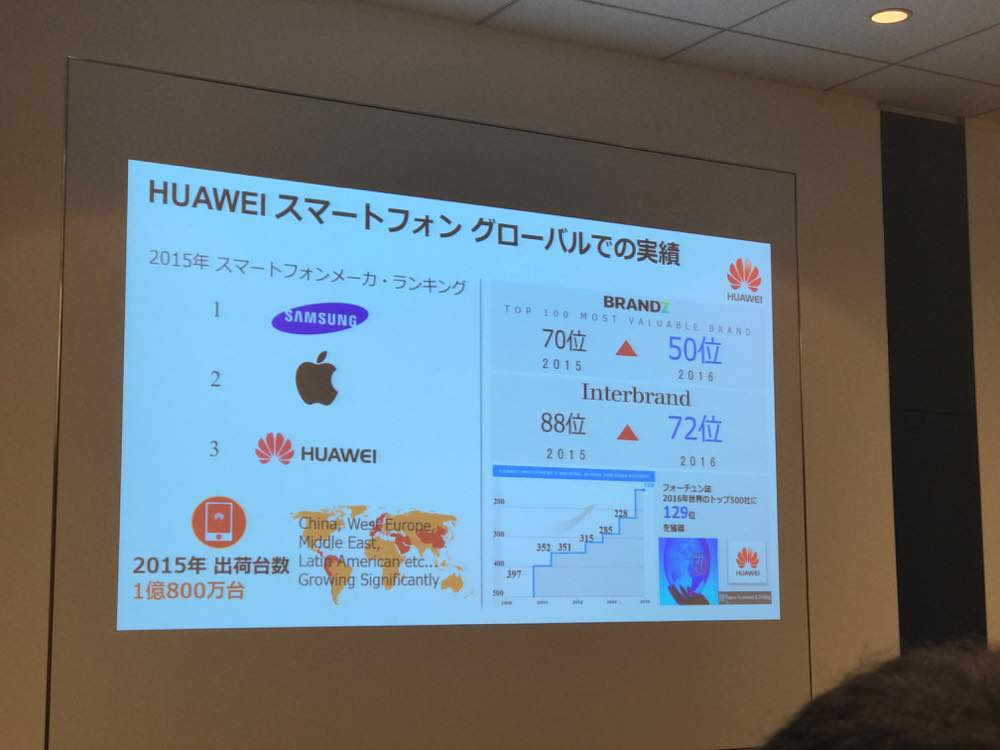 huawei-event4